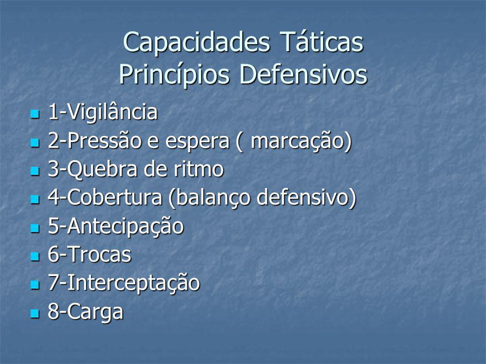 Capacidades Táticas Princípios Defensivos 1-Vigilância 1-Vigilância 2-Pressão e espera ( marcação) 2-Pressão e espera ( marcação) 3-Quebra de ritmo 3-Quebra de ritmo 4-Cobertura (balanço defensivo) 4-Cobertura (balanço defensivo) 5-Antecipação 5-Antecipação 6-Trocas 6-Trocas 7-Interceptação 7-Interceptação 8-Carga 8-Carga