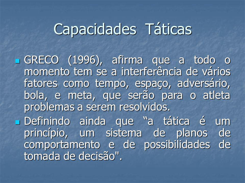 Capacidades Táticas GRECO (1996), afirma que a todo o momento tem se a interferência de vários fatores como tempo, espaço, adversário, bola, e meta, que serão para o atleta problemas a serem resolvidos.