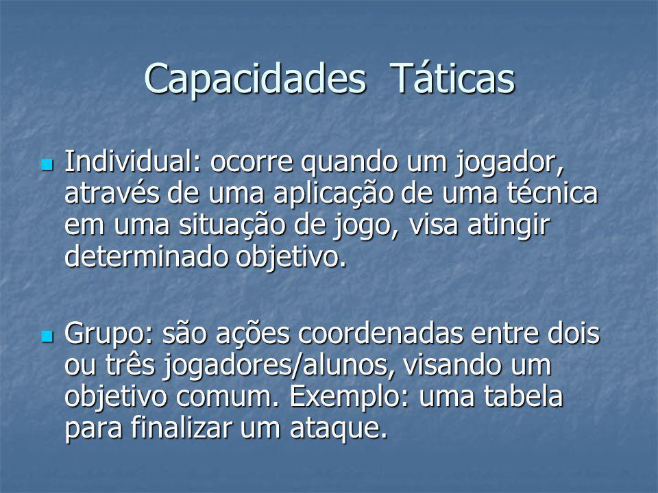 Capacidades Táticas Individual: ocorre quando um jogador, através de uma aplicação de uma técnica em uma situação de jogo, visa atingir determinado objetivo.