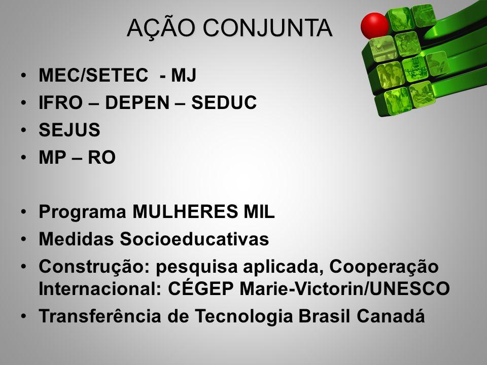 AÇÃO CONJUNTA MEC/SETEC - MJ IFRO – DEPEN – SEDUC SEJUS MP – RO Programa MULHERES MIL Medidas Socioeducativas Construção: pesquisa aplicada, Cooperaçã
