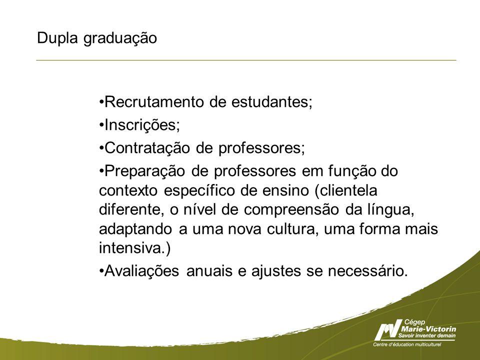 Dupla graduação Recrutamento de estudantes; Inscrições; Contratação de professores; Preparação de professores em função do contexto específico de ensino (clientela diferente, o nível de compreensão da língua, adaptando a uma nova cultura, uma forma mais intensiva.) Avaliações anuais e ajustes se necessário.