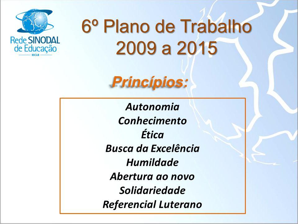 6º Plano de Trabalho 2009 a 2015 Princípios:Princípios: Autonomia Conhecimento Ética Busca da Excelência Humildade Abertura ao novo Solidariedade Refe
