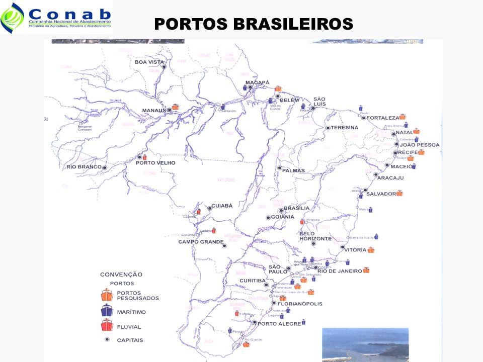 PORTOS BRASILEIROS
