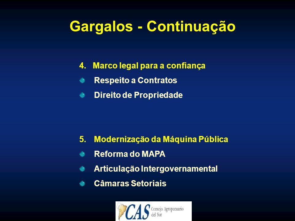 4. Marco legal para a confiança Respeito a Contratos Direito de Propriedade 5.Modernização da Máquina Pública Reforma do MAPA Articulação Intergoverna