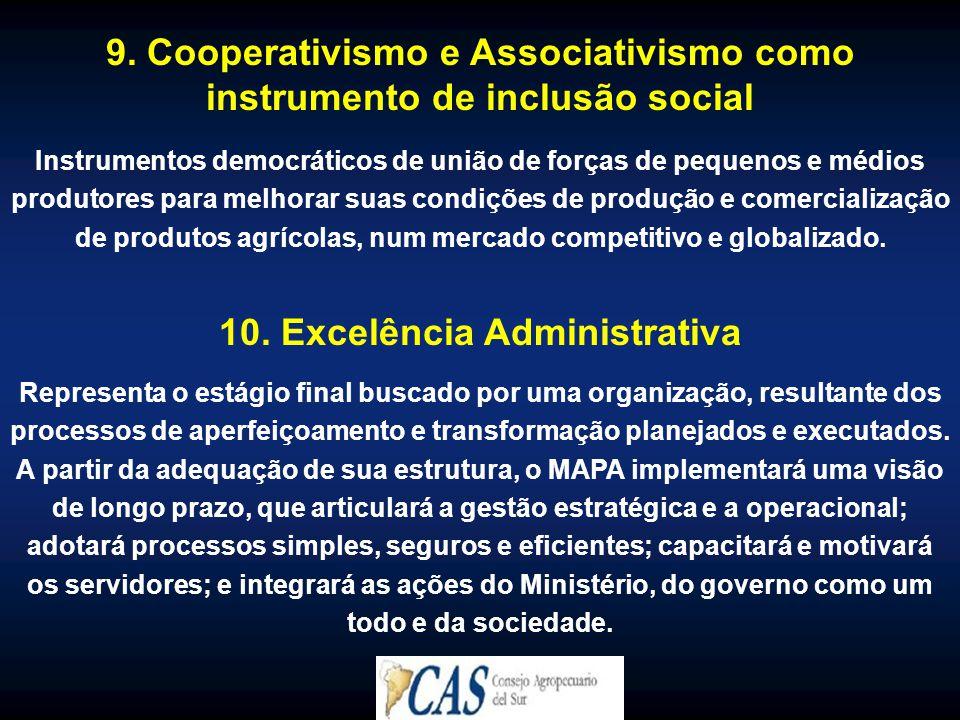 9. Cooperativismo e Associativismo como instrumento de inclusão social Instrumentos democráticos de união de forças de pequenos e médios produtores pa
