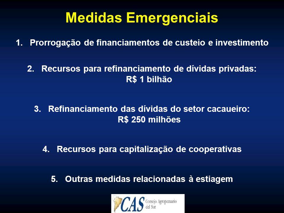 Medidas Emergenciais 1.Prorrogação de financiamentos de custeio e investimento 2.Recursos para refinanciamento de dívidas privadas: R$ 1 bilhão 3.Refi