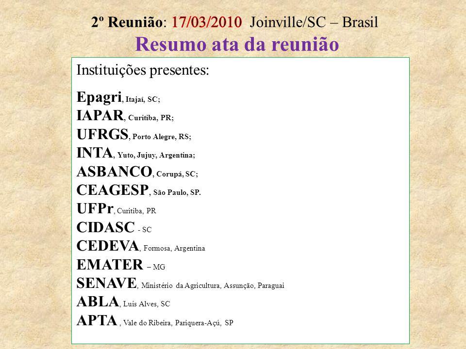 Instituições presentes: Epagri, Itajaí, SC; IAPAR, Curitiba, PR; UFRGS, Porto Alegre, RS; INTA, Yuto, Jujuy, Argentina; ASBANCO, Corupá, SC; CEAGESP,