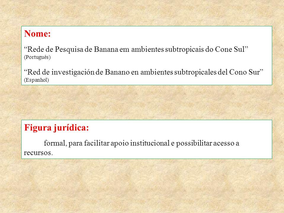"""Nome: """"Rede de Pesquisa de Banana em ambientes subtropicais do Cone Sul"""" (Português) """"Red de investigación de Banano en ambientes subtropicales del Co"""