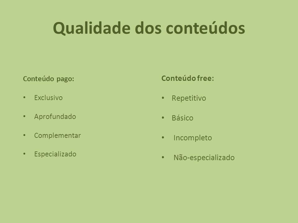 Qualidade dos conteúdos Conteúdo pago: Exclusivo Aprofundado Complementar Especializado Conteúdo free: Repetitivo Básico Incompleto Não-especializado