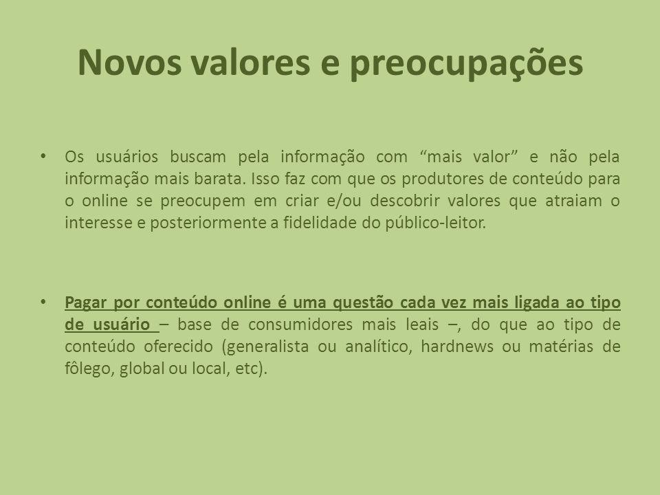Novos valores e preocupações Os usuários buscam pela informação com mais valor e não pela informação mais barata.