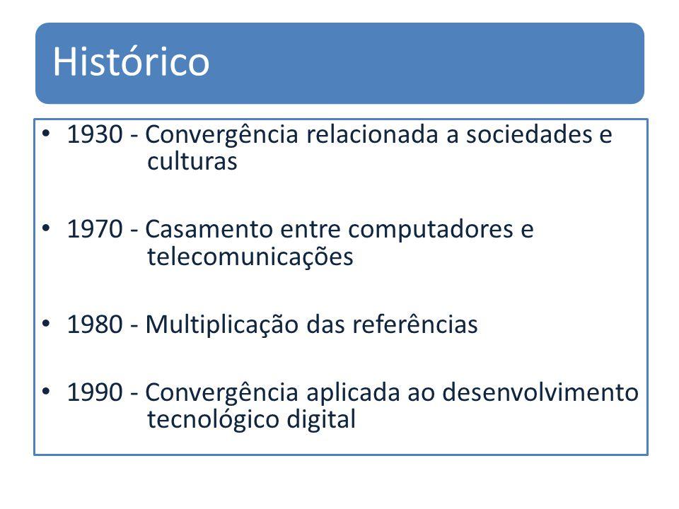 Histórico 1930 - Convergência relacionada a sociedades e culturas 1970 - Casamento entre computadores e telecomunicações 1980 - Multiplicação das refe