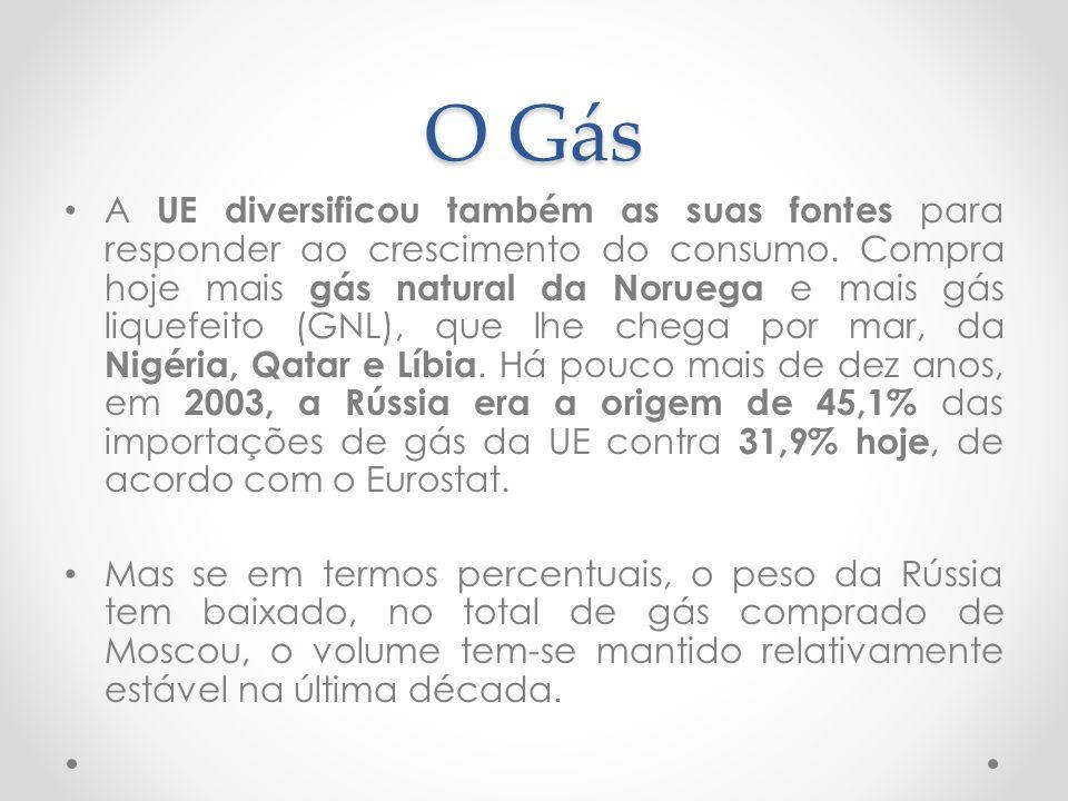 O Gás A UE diversificou também as suas fontes para responder ao crescimento do consumo.