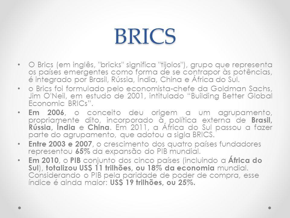 BRICS O Brics (em inglês, bricks significa tijolos ), grupo que representa os países emergentes como forma de se contrapor às potências, é integrado por Brasil, Rússia, Índia, China e África do Sul.
