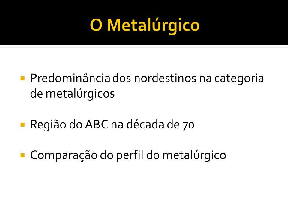  Predominância dos nordestinos na categoria de metalúrgicos  Região do ABC na década de 70  Comparação do perfil do metalúrgico