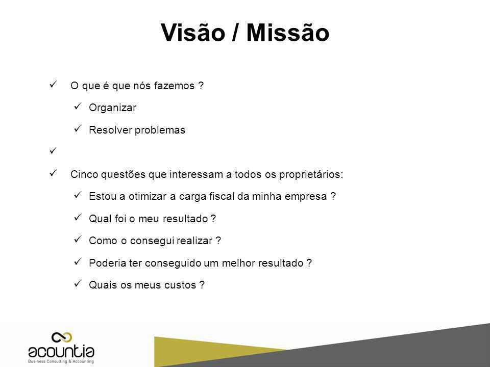 Visão / Missão O que é que nós fazemos ? Organizar Resolver problemas Cinco questões que interessam a todos os proprietários: Estou a otimizar a carga