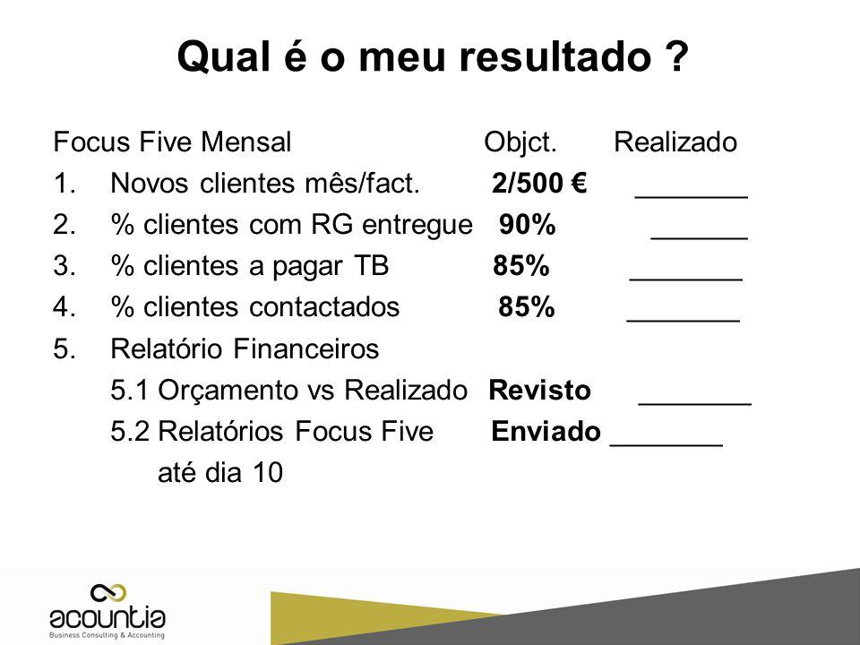 Focus Five Mensal Objct. Realizado 1.Novos clientes mês/fact. 2/500 € _______ 2.% clientes com RG entregue 90% ______ 3.% clientes a pagar TB 85% ____