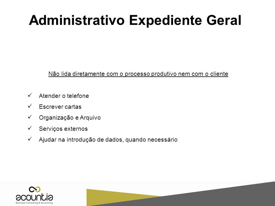 Administrativo Expediente Geral Não lida diretamente com o processo produtivo nem com o cliente Atender o telefone Escrever cartas Organização e Arqui