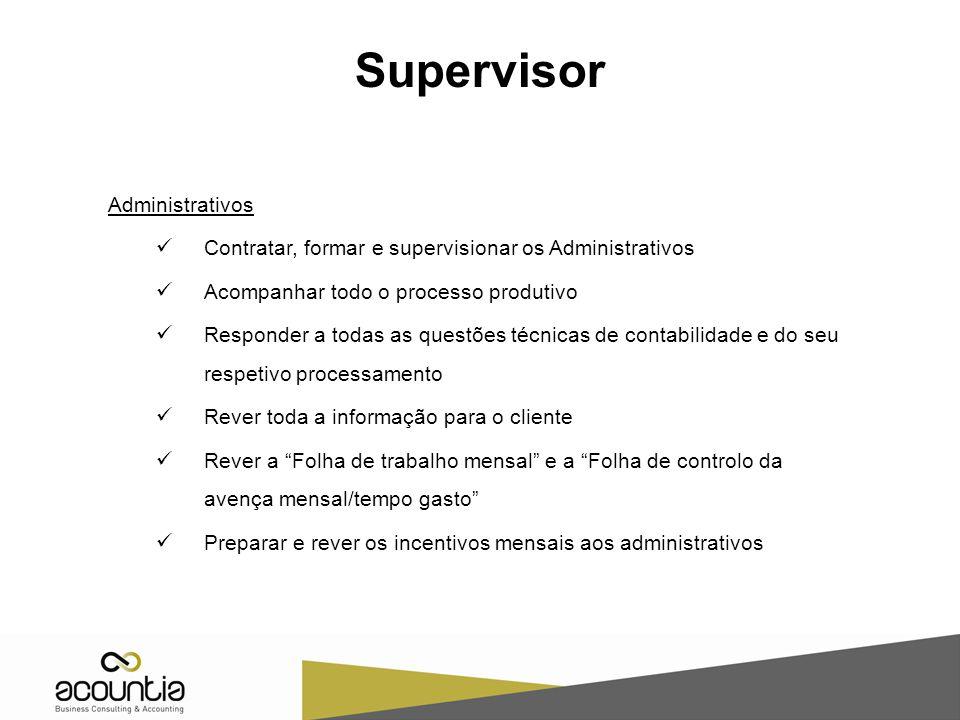 Supervisor Administrativos Contratar, formar e supervisionar os Administrativos Acompanhar todo o processo produtivo Responder a todas as questões téc