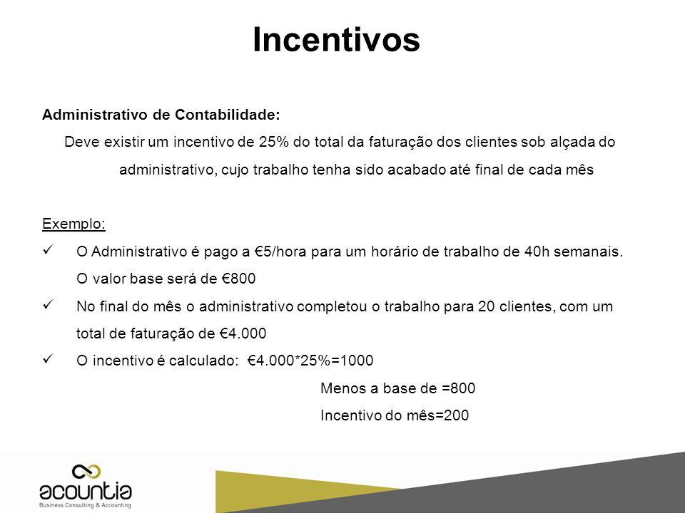 Incentivos Administrativo de Contabilidade: Deve existir um incentivo de 25% do total da faturação dos clientes sob alçada do administrativo, cujo tra