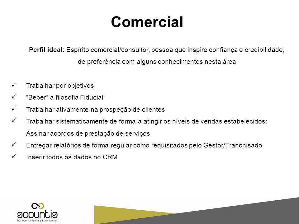 Comercial Perfil ideal: Espírito comercial/consultor, pessoa que inspire confiança e credibilidade, de preferência com alguns conhecimentos nesta área