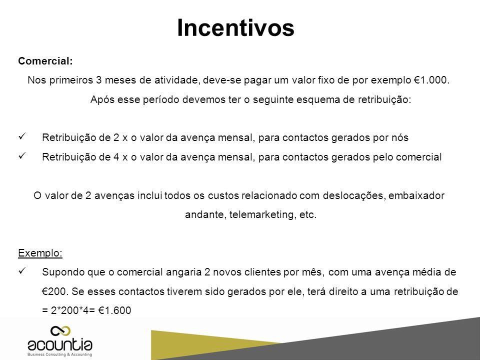 Incentivos Comercial: Nos primeiros 3 meses de atividade, deve-se pagar um valor fixo de por exemplo €1.000. Após esse período devemos ter o seguinte