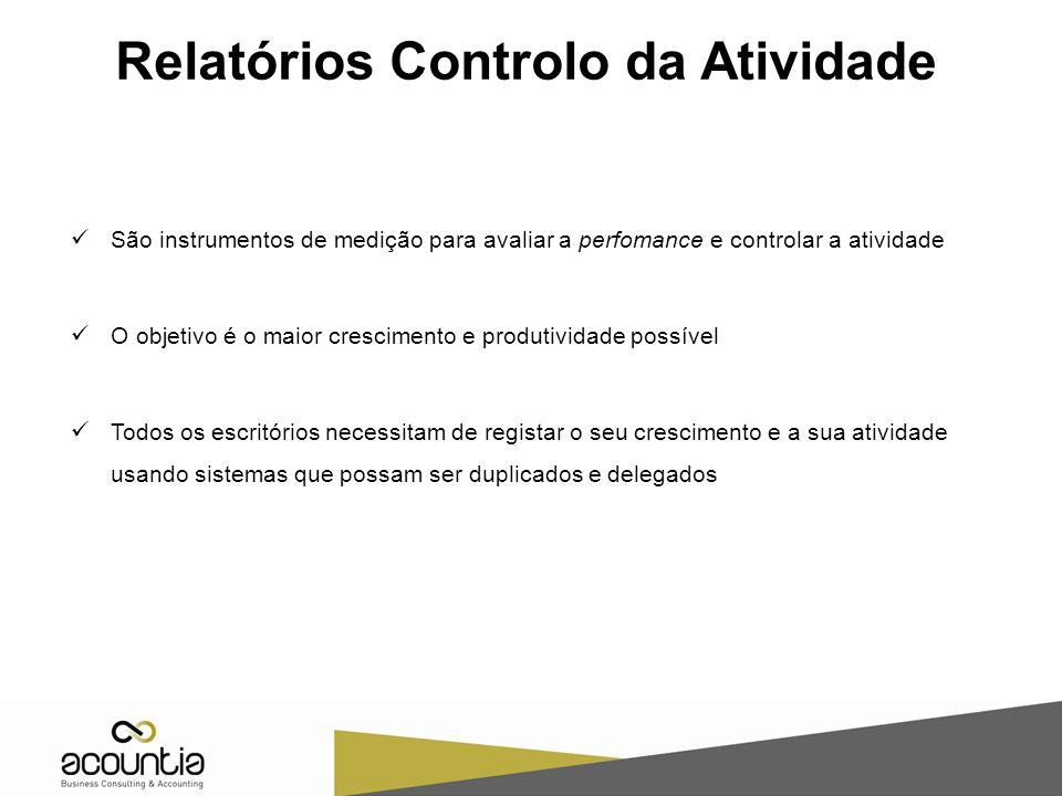 Relatórios Controlo da Atividade São instrumentos de medição para avaliar a perfomance e controlar a atividade O objetivo é o maior crescimento e prod