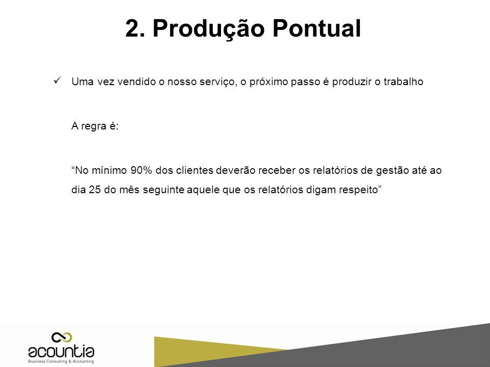 """2. Produção Pontual Uma vez vendido o nosso serviço, o próximo passo é produzir o trabalho A regra é: """"No mínimo 90% dos clientes deverão receber os r"""