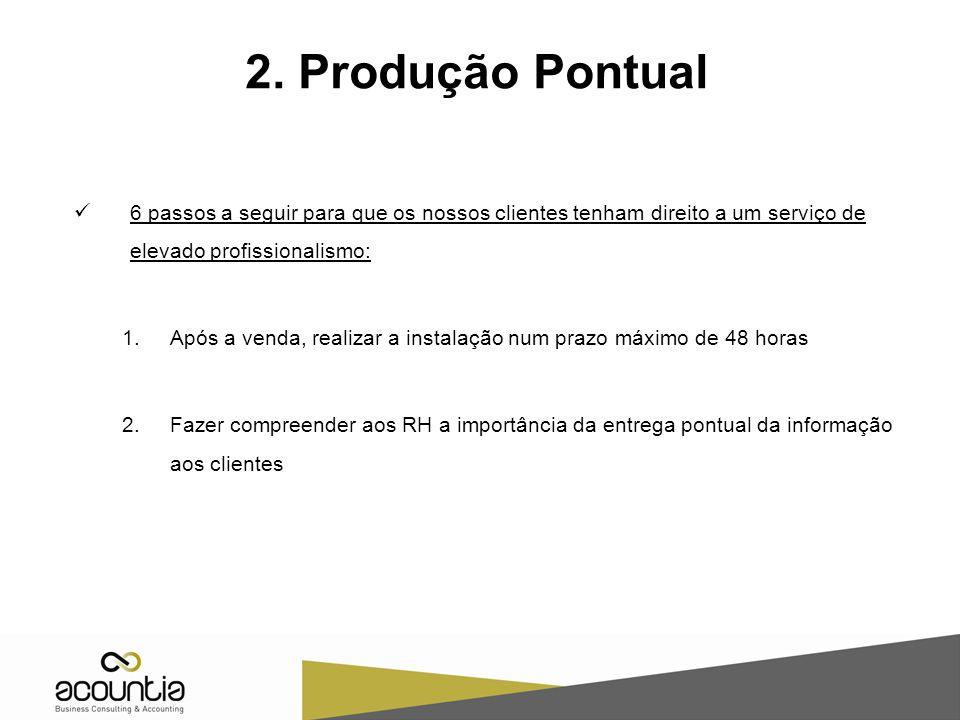 2. Produção Pontual 6 passos a seguir para que os nossos clientes tenham direito a um serviço de elevado profissionalismo: 1.Após a venda, realizar a