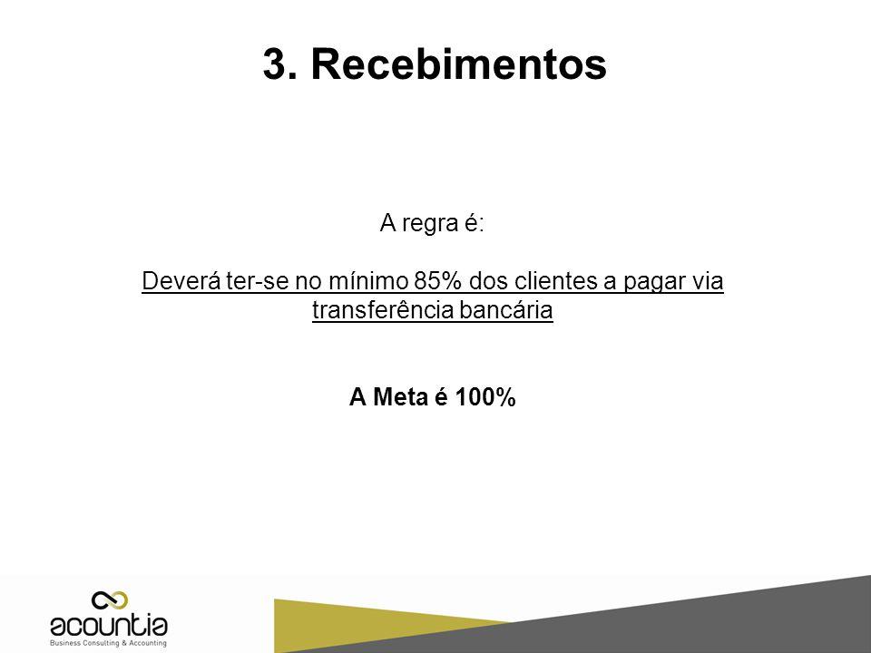 3. Recebimentos A regra é: Deverá ter-se no mínimo 85% dos clientes a pagar via transferência bancária A Meta é 100%