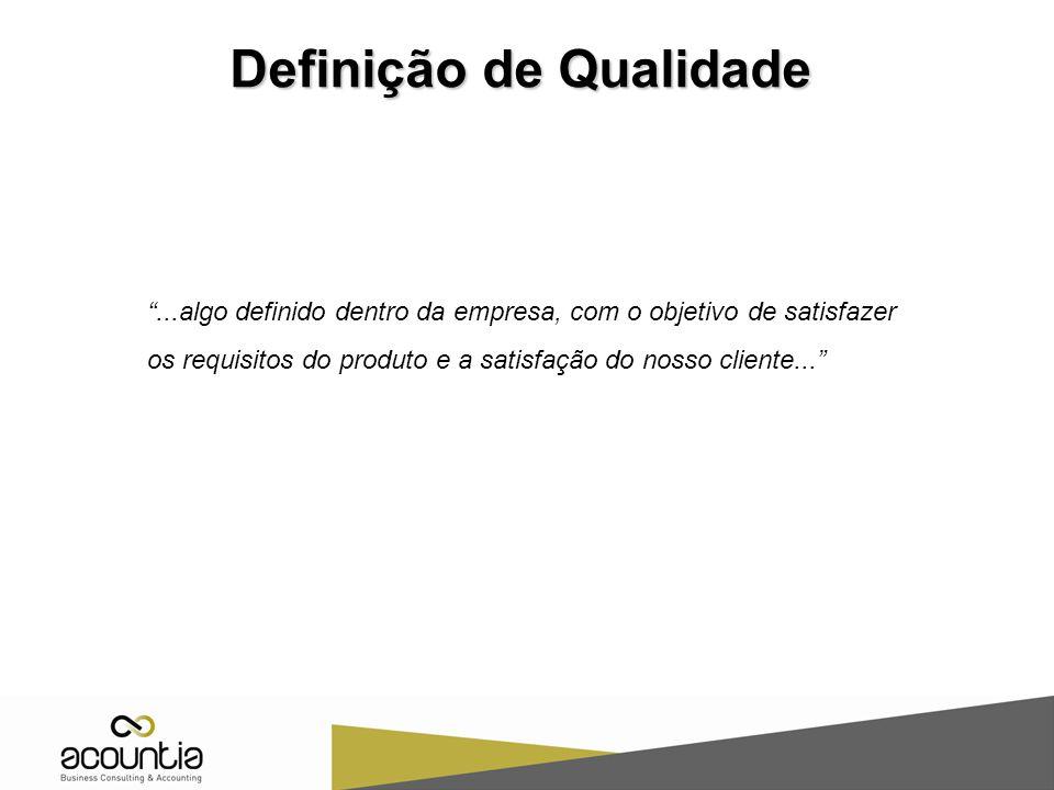 """Definição de Qualidade """"...algo definido dentro da empresa, com o objetivo de satisfazer os requisitos do produto e a satisfação do nosso cliente..."""""""