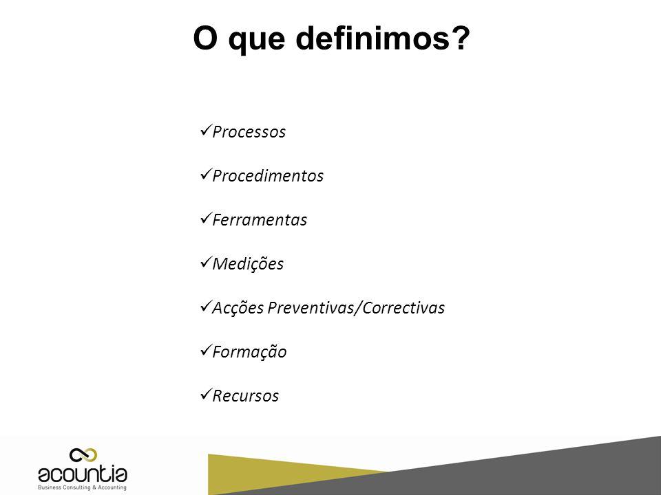 O que definimos? Processos Procedimentos Ferramentas Medições Acções Preventivas/Correctivas Formação Recursos