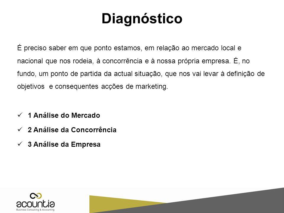 Diagnóstico É preciso saber em que ponto estamos, em relação ao mercado local e nacional que nos rodeia, à concorrência e à nossa própria empresa. É,