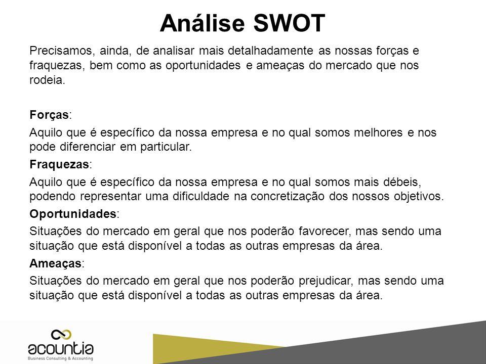 Análise SWOT Precisamos, ainda, de analisar mais detalhadamente as nossas forças e fraquezas, bem como as oportunidades e ameaças do mercado que nos r