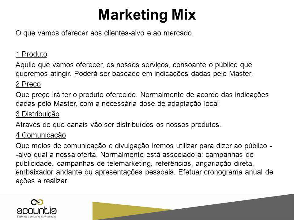 Marketing Mix O que vamos oferecer aos clientes-alvo e ao mercado 1 Produto Aquilo que vamos oferecer, os nossos serviços, consoante o público que que