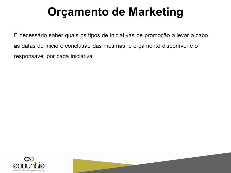 Orçamento de Marketing É necessário saber quais os tipos de iniciativas de promoção a levar a cabo, as datas de inicio e conclusão das mesmas, o orçam