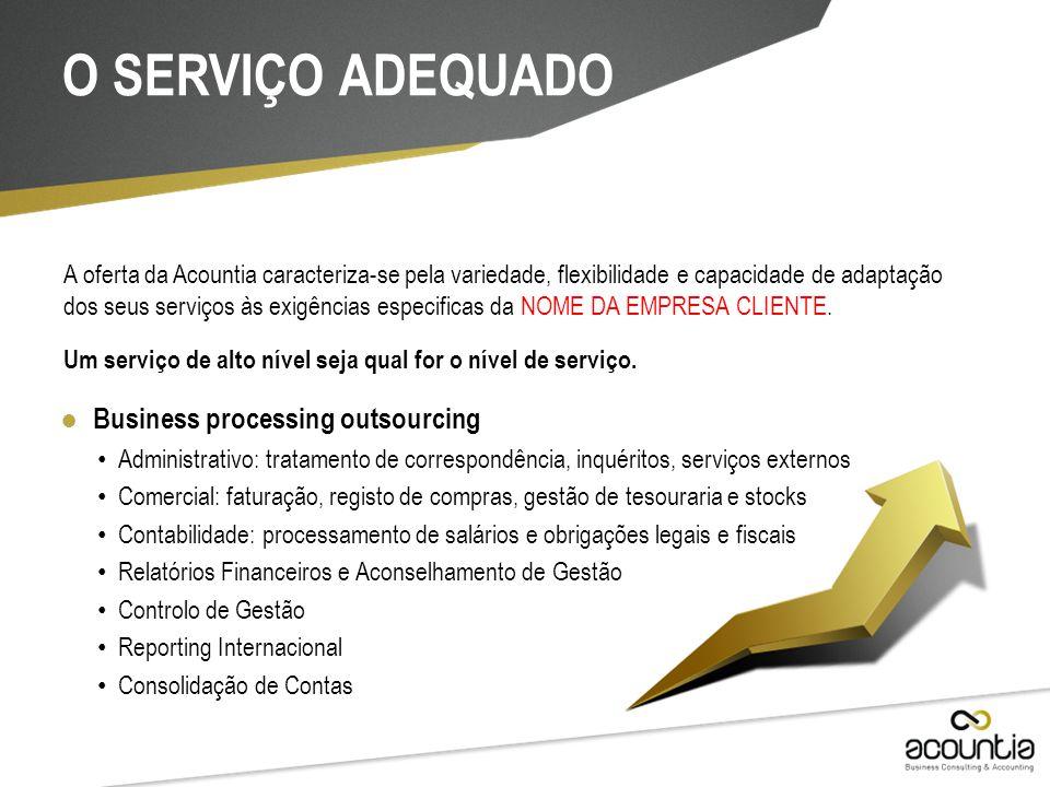 A oferta da Acountia caracteriza-se pela variedade, flexibilidade e capacidade de adaptação dos seus serviços às exigências especificas da NOME DA EMP