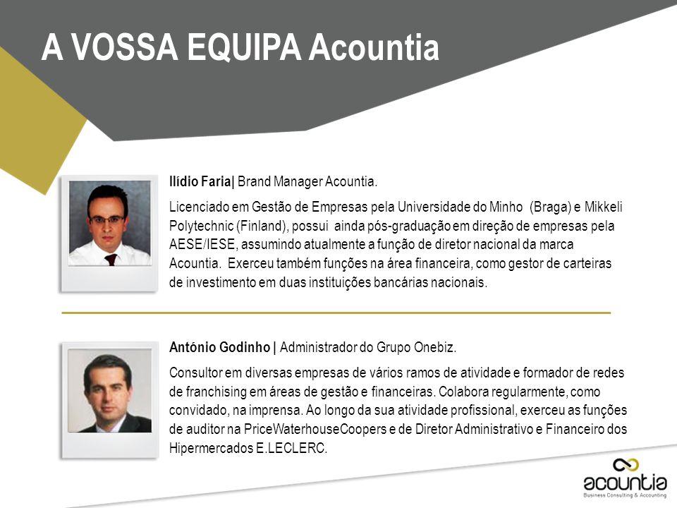 A VOSSA EQUIPA Acountia Ilídio Faria| Brand Manager Acountia. Licenciado em Gestão de Empresas pela Universidade do Minho (Braga) e Mikkeli Polytechni