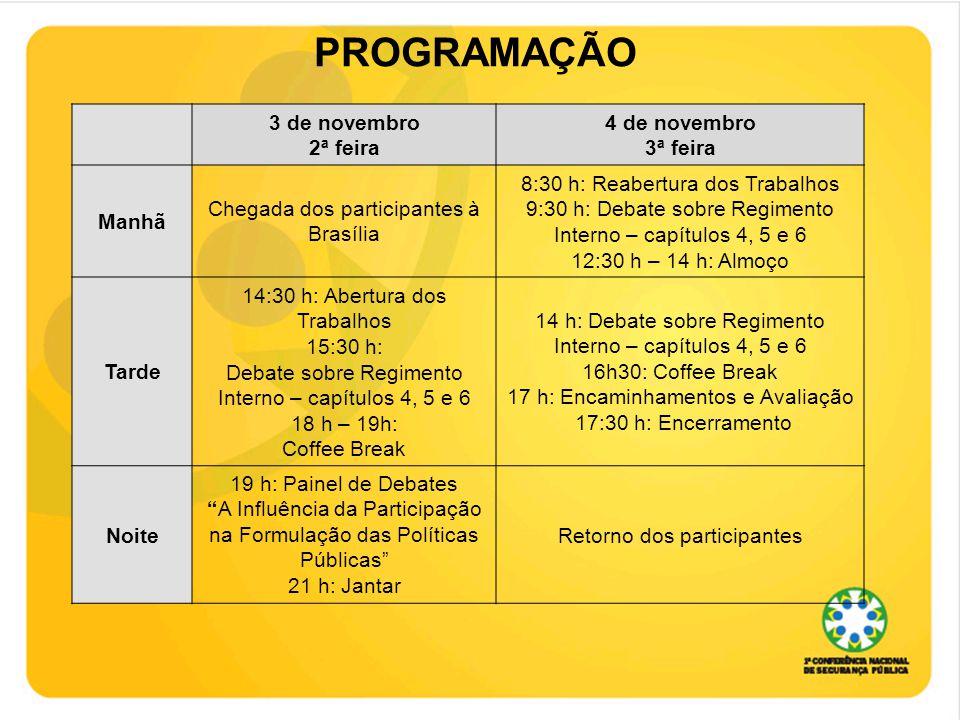 PROGRAMAÇÃO 3 de novembro 2ª feira 4 de novembro 3ª feira Manhã Chegada dos participantes à Brasília 8:30 h: Reabertura dos Trabalhos 9:30 h: Debate sobre Regimento Interno – capítulos 4, 5 e 6 12:30 h – 14 h: Almoço Tarde 14:30 h: Abertura dos Trabalhos 15:30 h: Debate sobre Regimento Interno – capítulos 4, 5 e 6 18 h – 19h: Coffee Break 14 h: Debate sobre Regimento Interno – capítulos 4, 5 e 6 16h30: Coffee Break 17 h: Encaminhamentos e Avaliação 17:30 h: Encerramento Noite 19 h: Painel de Debates A Influência da Participação na Formulação das Políticas Públicas 21 h: Jantar Retorno dos participantes