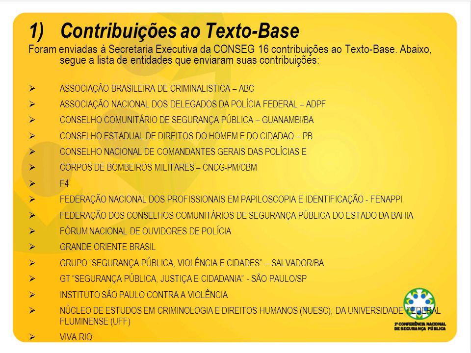 1)Contribuições ao Texto-Base Foram enviadas à Secretaria Executiva da CONSEG 16 contribuições ao Texto-Base.