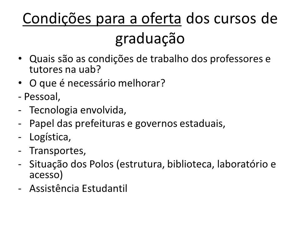 Condições para a oferta dos cursos de graduação Quais são as condições de trabalho dos professores e tutores na uab.