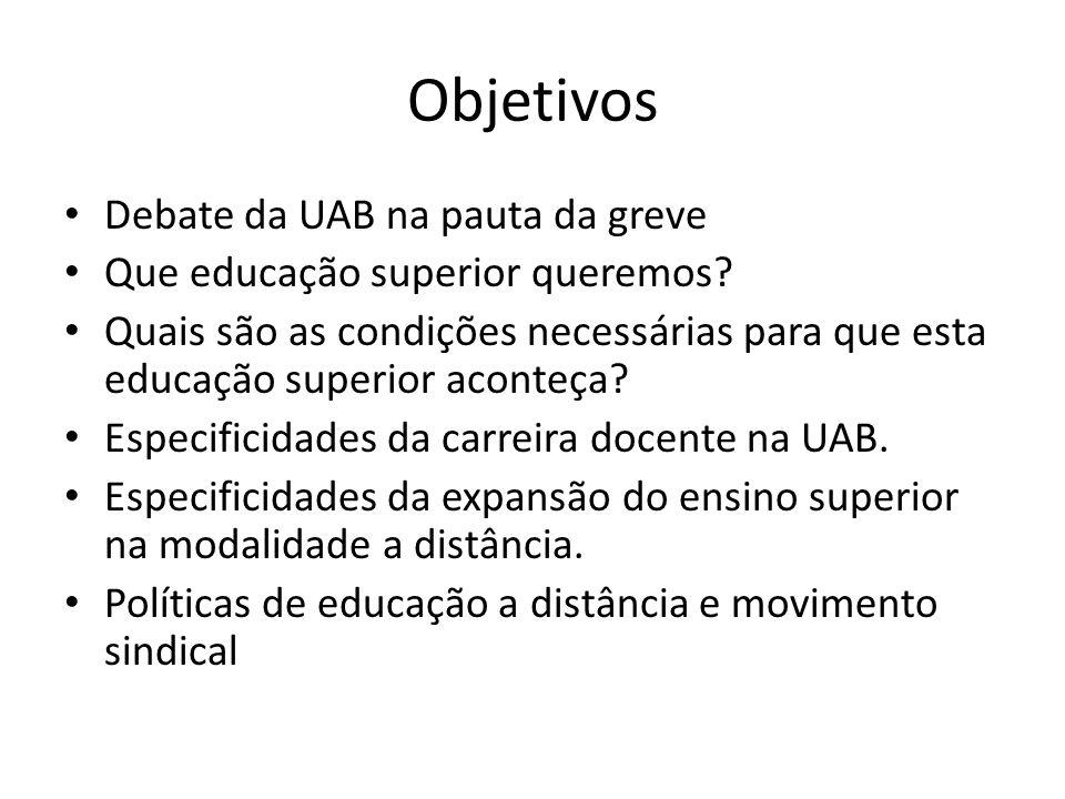 Objetivos Debate da UAB na pauta da greve Que educação superior queremos.