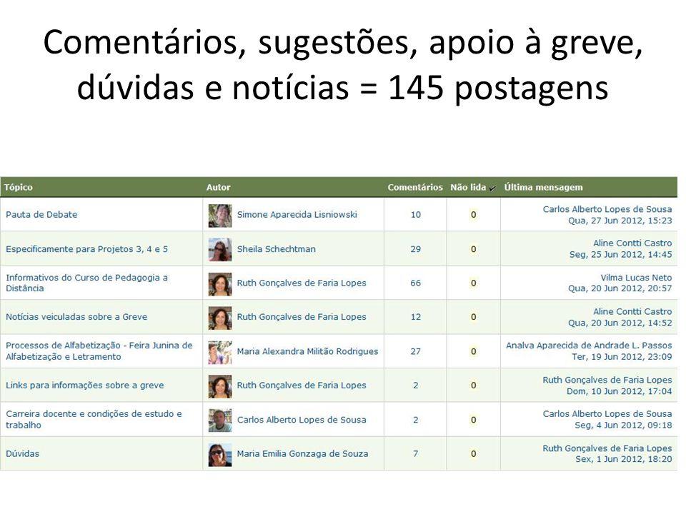 Comentários, sugestões, apoio à greve, dúvidas e notícias = 145 postagens