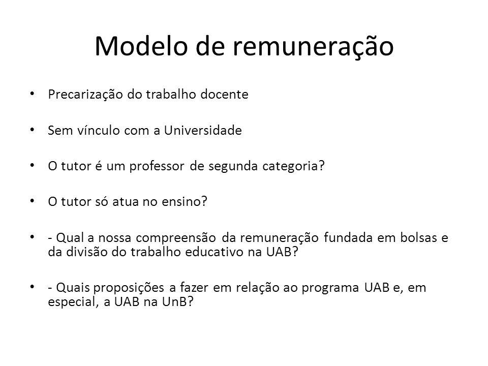 Modelo de remuneração Precarização do trabalho docente Sem vínculo com a Universidade O tutor é um professor de segunda categoria.