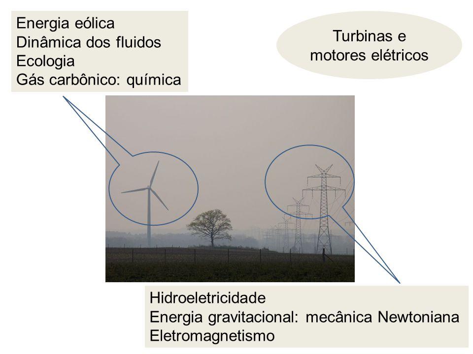 Energia eólica Dinâmica dos fluidos Ecologia Gás carbônico: química Hidroeletricidade Energia gravitacional: mecânica Newtoniana Eletromagnetismo Turbinas e motores elétricos
