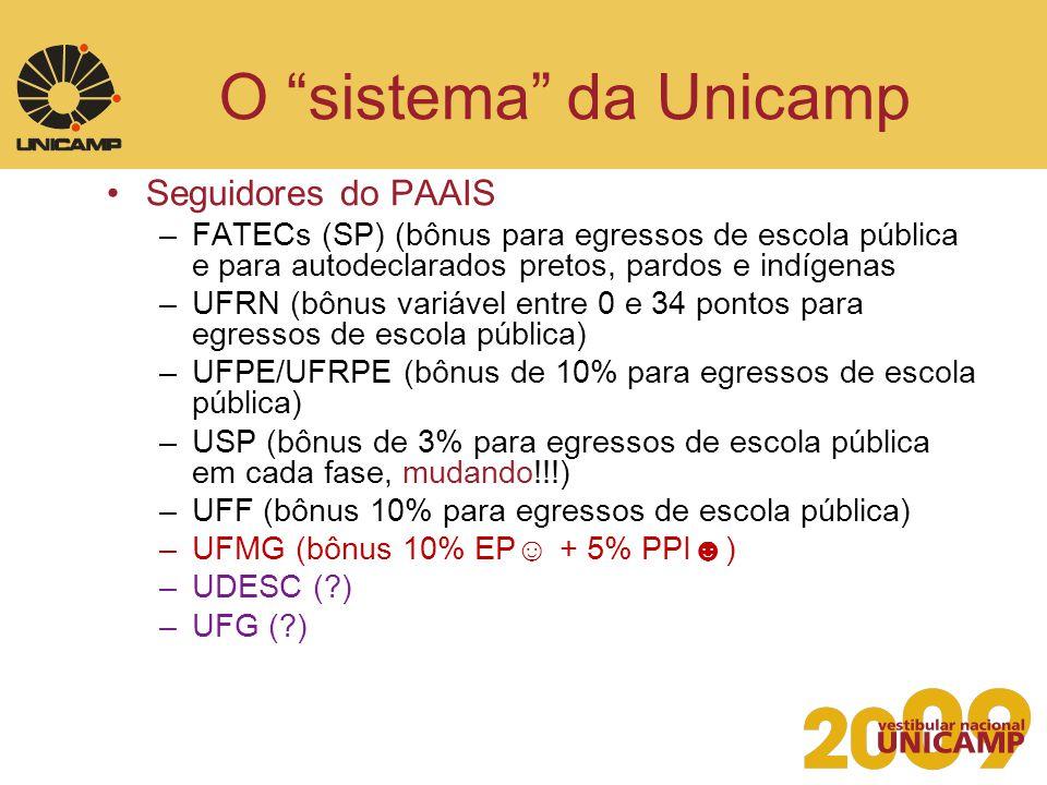 """O """"sistema"""" da Unicamp Seguidores do PAAIS –FATECs (SP) (bônus para egressos de escola pública e para autodeclarados pretos, pardos e indígenas –UFRN"""