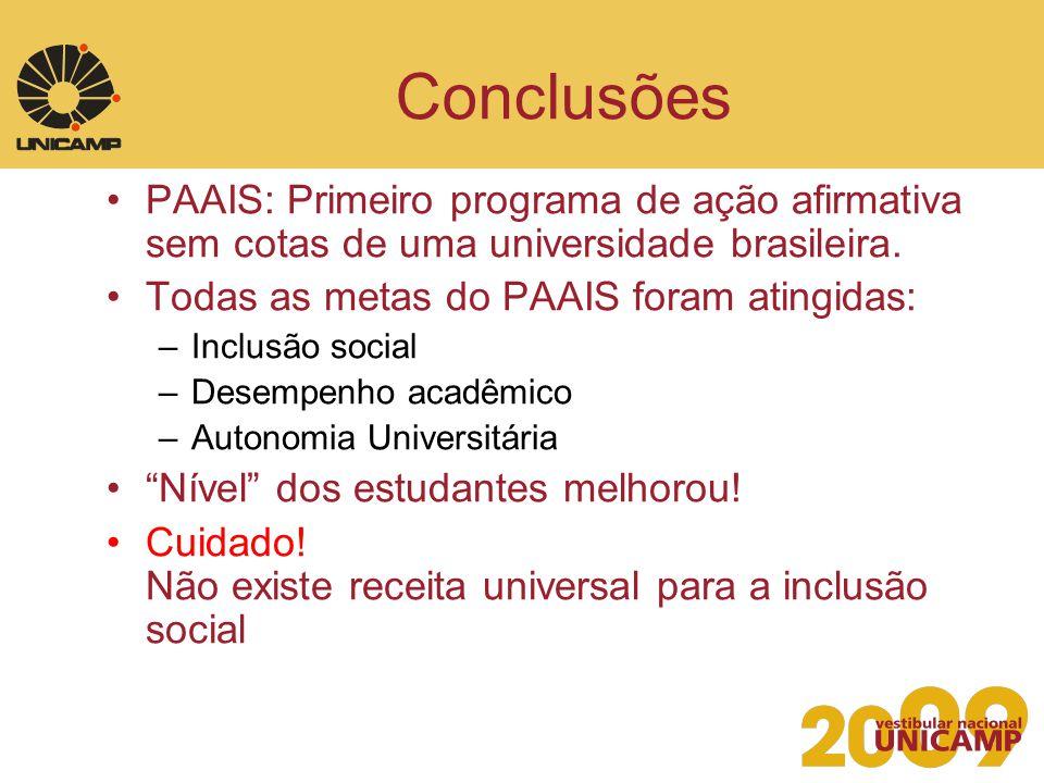 Conclusões PAAIS: Primeiro programa de ação afirmativa sem cotas de uma universidade brasileira. Todas as metas do PAAIS foram atingidas: –Inclusão so