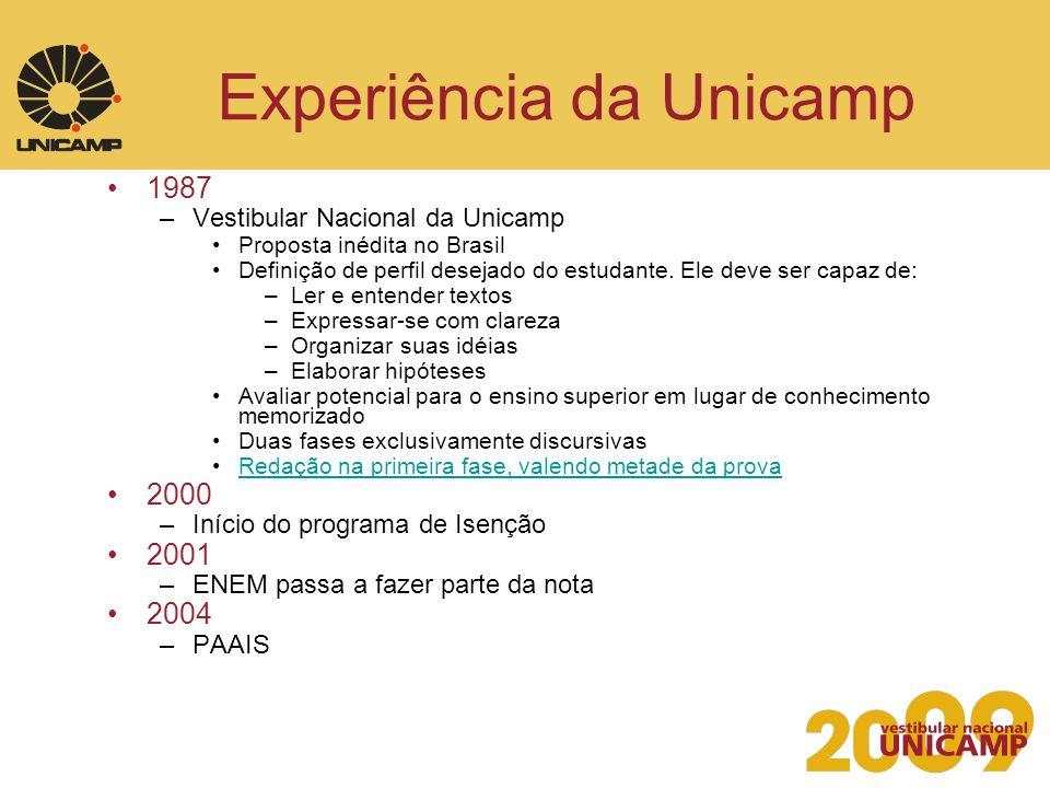 Experiência da Unicamp 1987 –Vestibular Nacional da Unicamp Proposta inédita no Brasil Definição de perfil desejado do estudante. Ele deve ser capaz d