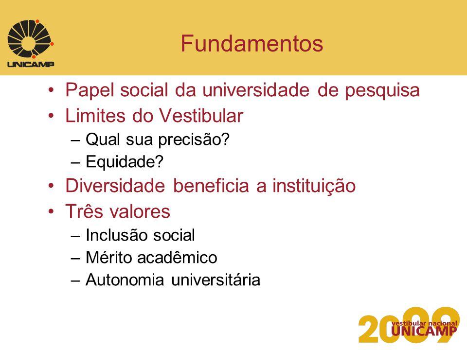 Fundamentos Papel social da universidade de pesquisa Limites do Vestibular –Qual sua precisão? –Equidade? Diversidade beneficia a instituição Três val