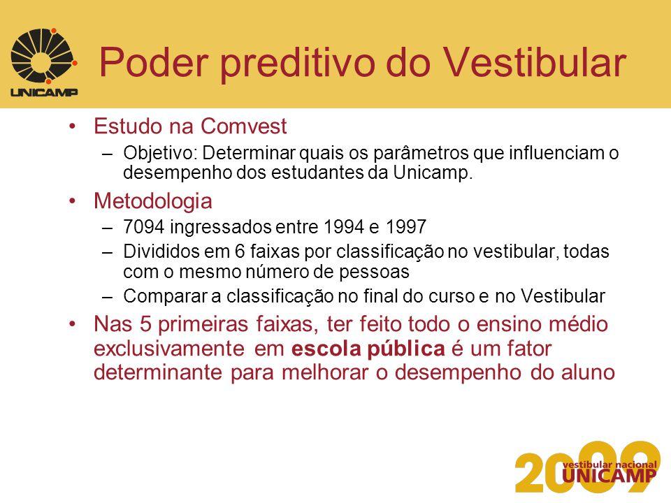 Poder preditivo do Vestibular Estudo na Comvest –Objetivo: Determinar quais os parâmetros que influenciam o desempenho dos estudantes da Unicamp. Meto