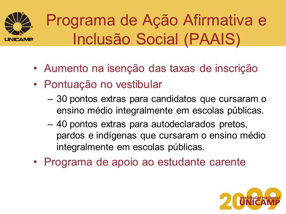 Programa de Ação Afirmativa e Inclusão Social (PAAIS) Aumento na isenção das taxas de inscrição Pontuação no vestibular –30 pontos extras para candida